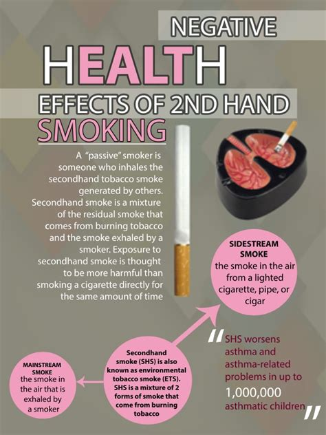 physical effects secondhand smoke picture 5