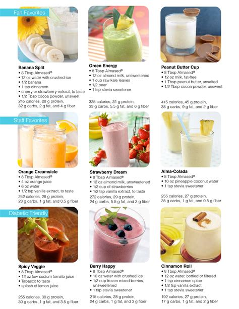 2 shake a day diet picture 2