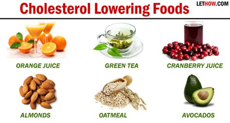 Food that lower bad cholesterol picture 10