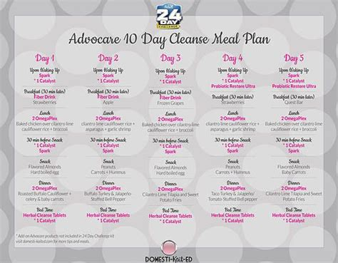 advocare 10 day cleanse constipation picture 1