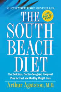 south beach diet recis picture 10