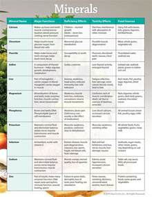 Herbal supplements and drug interactions picture 3