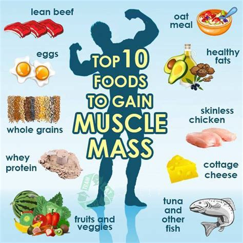 filipino diet for muscular body picture 11