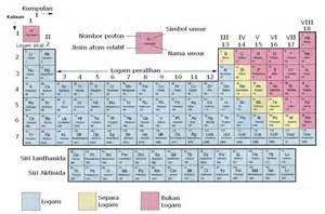 nickel vanadium picture 9