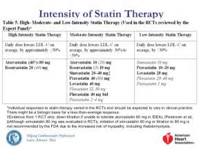 statin intensity chart picture 5