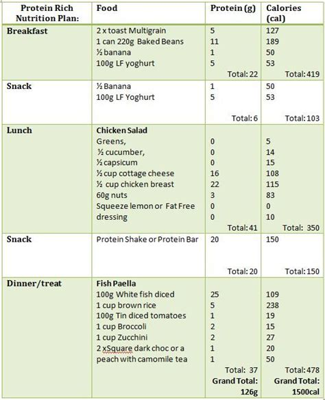 high protein diet and weight loss picture 5