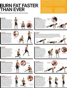 mens health workouts for fat burning picture 1