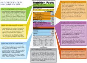 diet infoformation picture 15