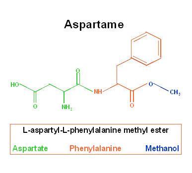 aspartame bowel picture 11