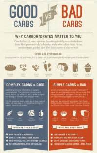 carbs picture 13