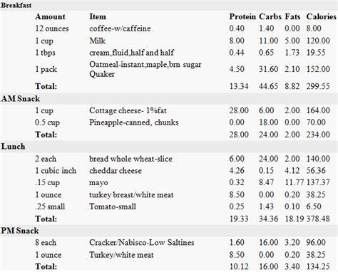 1500 calorie diet plans picture 3
