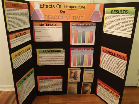 science project board on how soda effects h picture 10