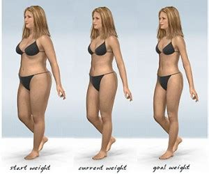 weight loss in breasts picture 7