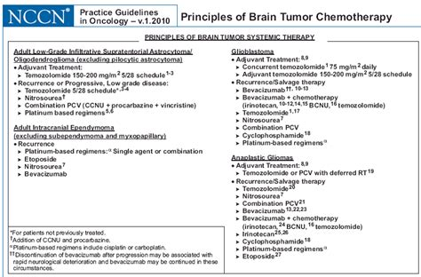 list of chemotherapy pill for colon cancer picture 6