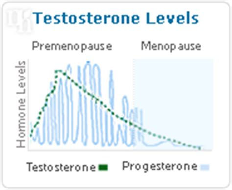 testosterone levels low effects picture 9