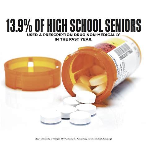 drug on line prescription rx picture 18