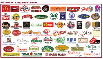 sodexo affiliated stores in the philippines picture 1