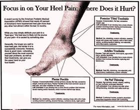 homeopathic pain relief picture 5