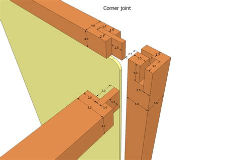 router wood joints picture 3