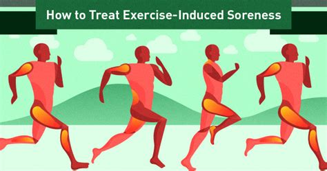 exercise induced muscle pain picture 1