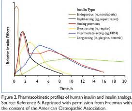 how fast do isosenuals curve pills works picture 5
