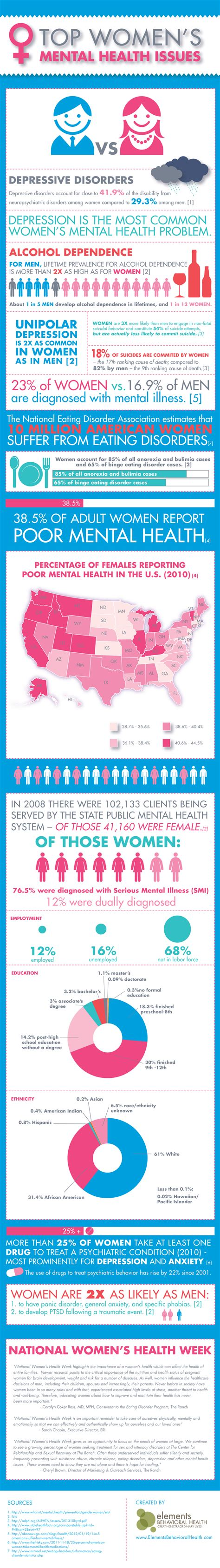 female masturtbation mental health issues picture 9