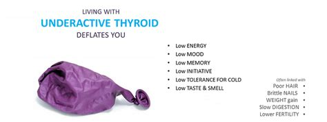 how to make under active thyroid high picture 4