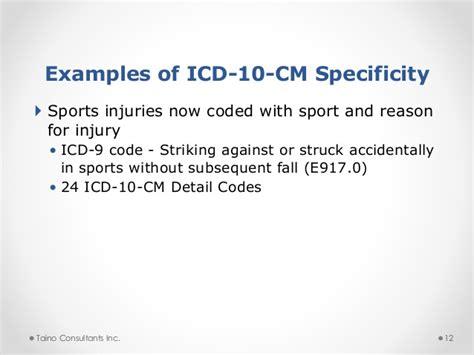 icd 9 code pregnancy prevention picture 3