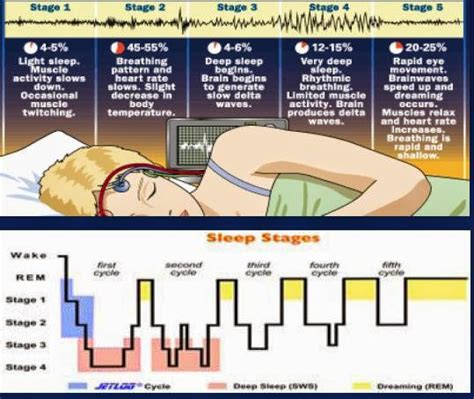 changes in sleep psychological picture 10