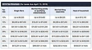 inheritance joint right income tax picture 9