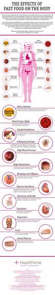 What food affects cholesterol picture 9