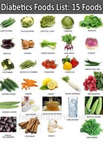 best diet for diabetics picture 1