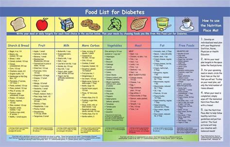 diabetic food group picture 17