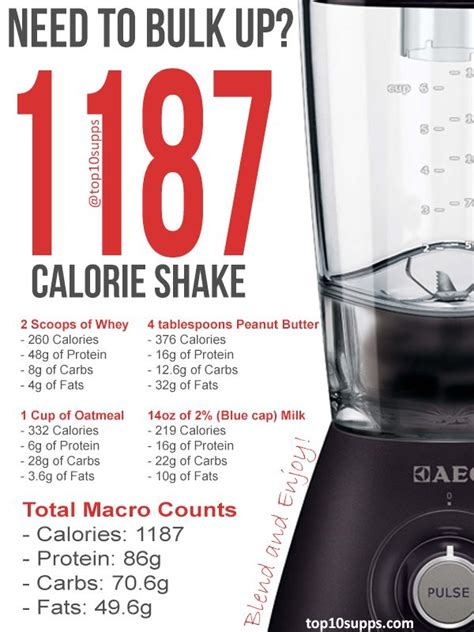 Weight gain shake recipes picture 1