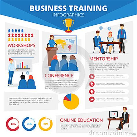 free online business training picture 18