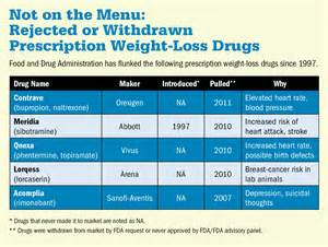 new prescription weight loss drugs picture 3
