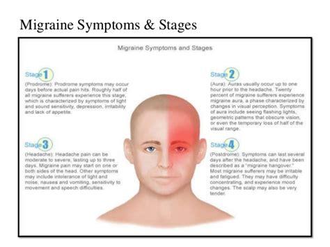 migraine picture 5