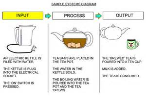 review online business systems-nat'l picture 11