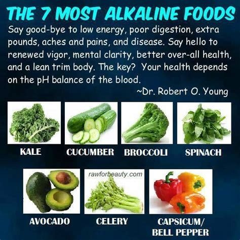 alkeline diet and fruit picture 11
