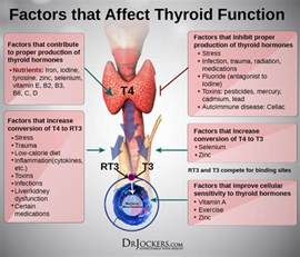 can thyroid cause feet problems picture 1