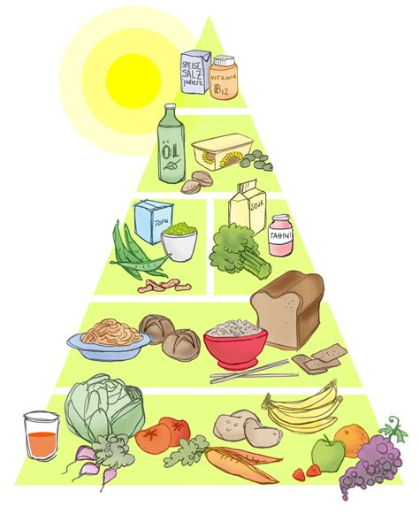 diabetis diet picture 13