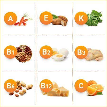 what vitamins are good to get a bigger picture 14