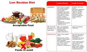 appropriate foods low residue diet picture 1