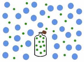 liquid el movement picture 5