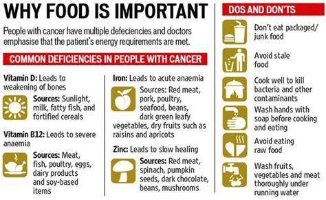 chemotherapy and diet picture 7