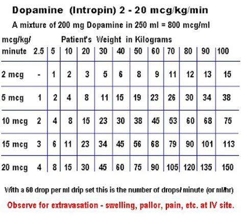 testosterone dosage calculator picture 3