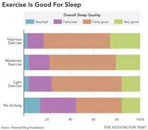 endorphins sleeping picture 10
