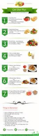 2 gram na diet menu picture 11