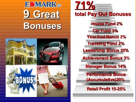 business opportunity in malaysia picture 1