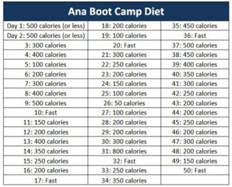 bulimia diet picture 9